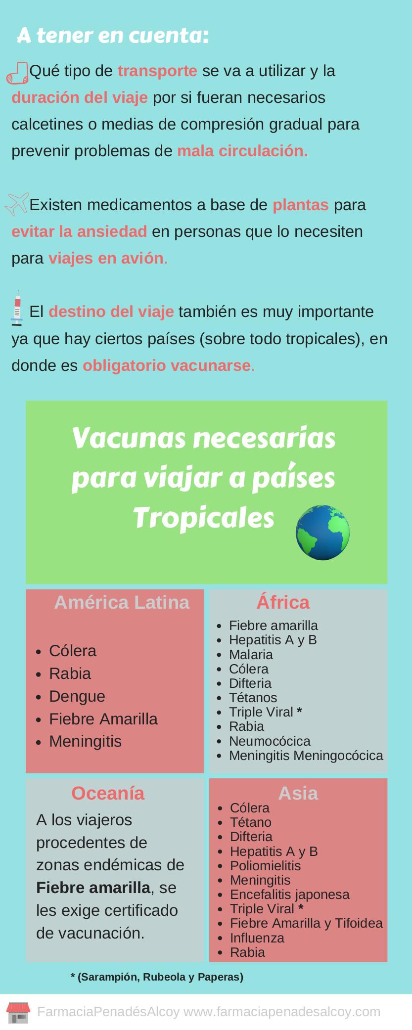 Vacunas necesarias para viajes